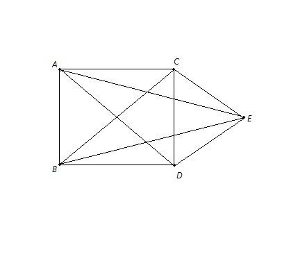graf dengan 5 simpul